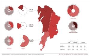 spatial distribution of health facilities